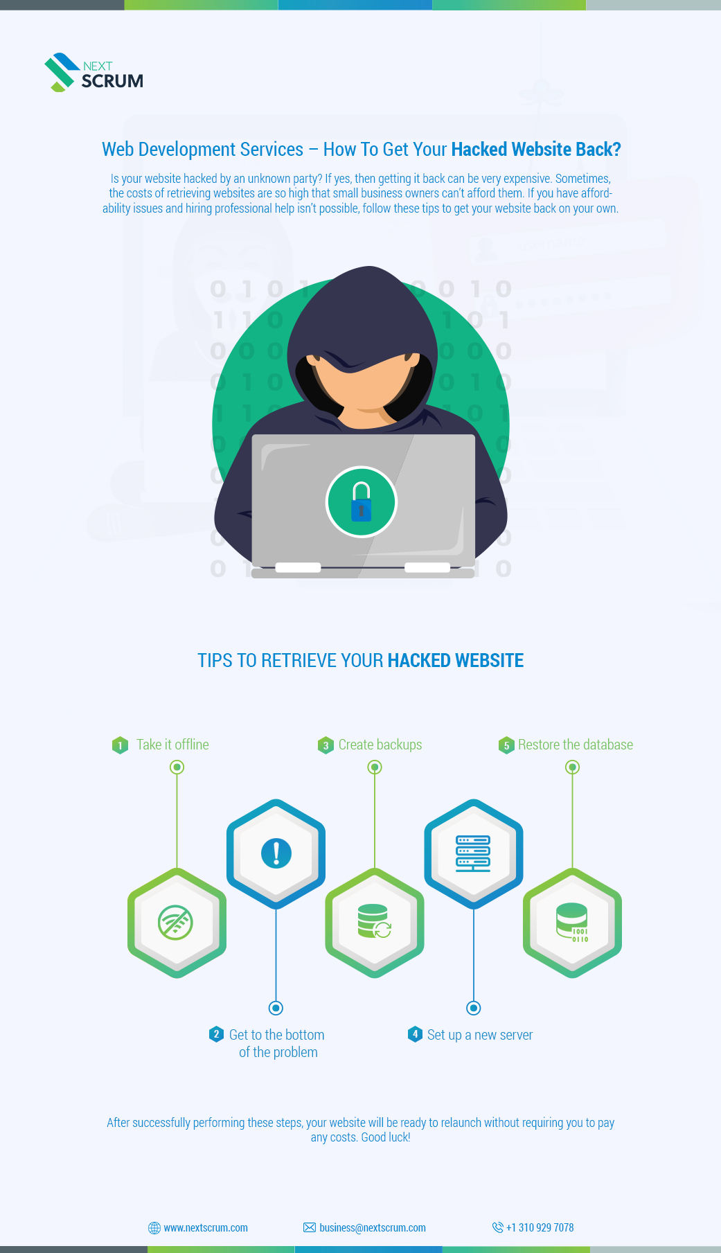 How To Get Your Hacked Website Back? | Web Development Services