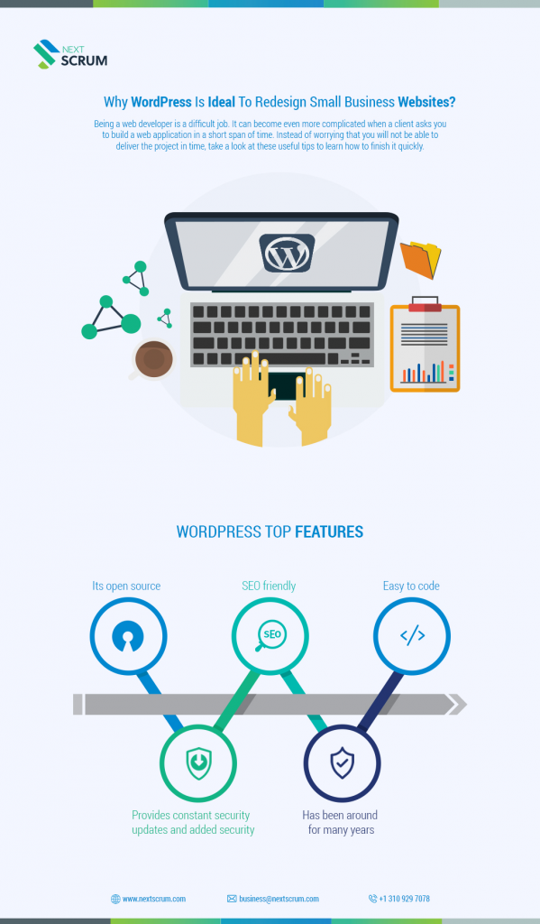 WHY WORDPRESS IS IDEAL FOR BUSINESS WEBSITES?