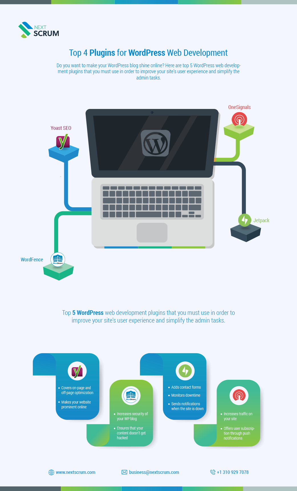 Top 4 Plugins for WordPress Web Development