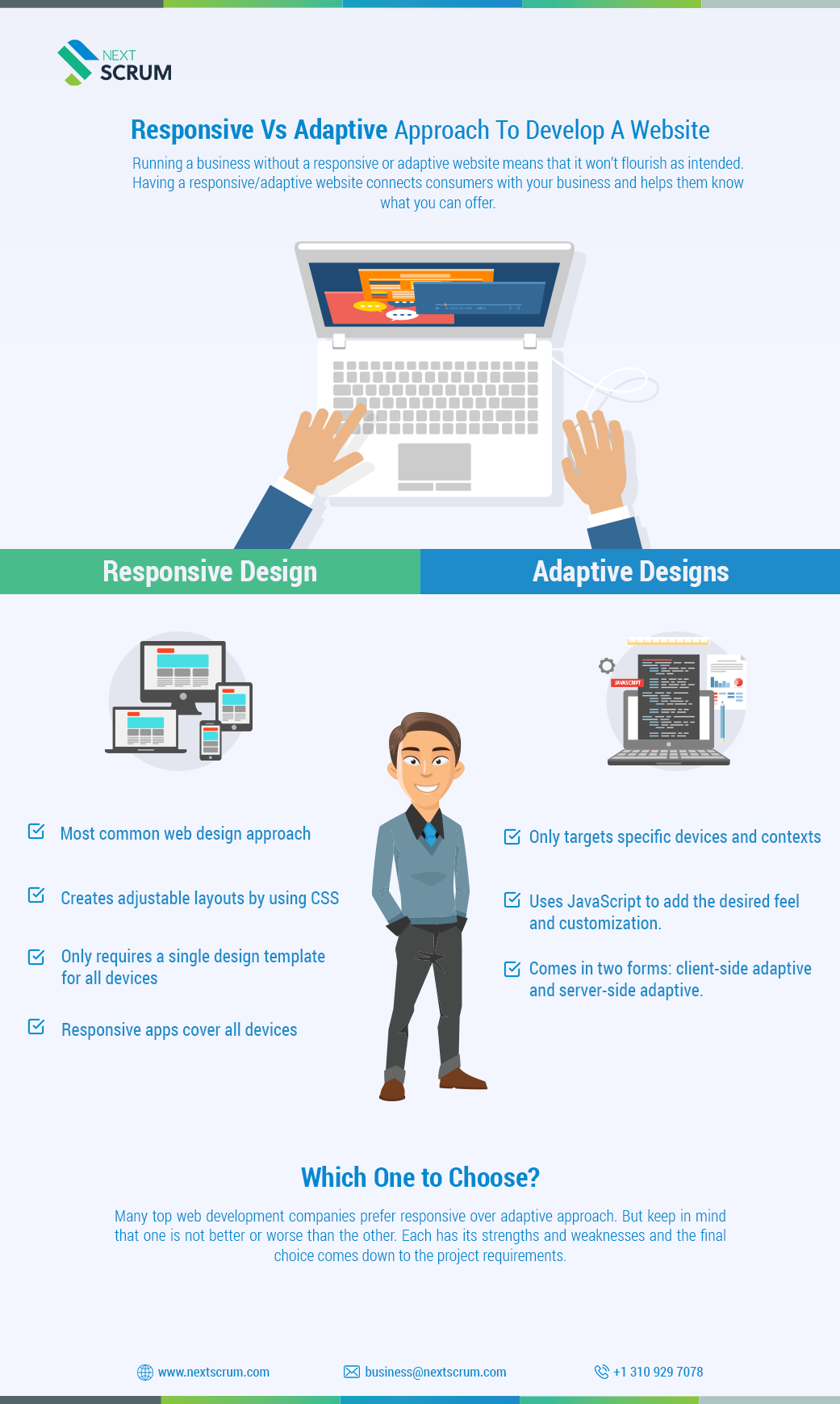 Responsive Vs Adaptive Approaches to Web Development